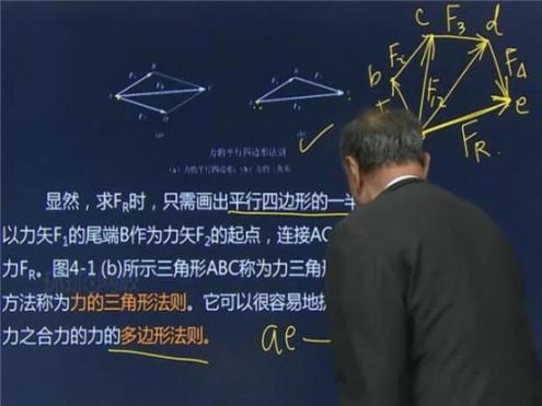 环保工程师网络学习课件视频