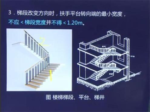 二级建造师机电工程实务视频讲解